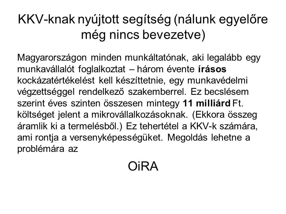 KKV-knak nyújtott segítség (nálunk egyelőre még nincs bevezetve) Magyarországon minden munkáltatónak, aki legalább egy munkavállalót foglalkoztat – há