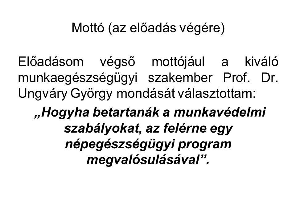 """Mottó (az előadás végére) Előadásom végső mottójául a kiváló munkaegészségügyi szakember Prof. Dr. Ungváry György mondását választottam: """"Hogyha betar"""