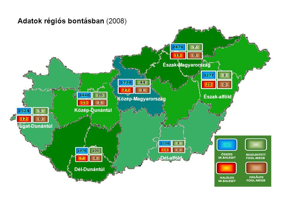 Dél-alföld Észak-Magyarország Észak-alföld Közép-Magyarország Közép-Dunántúl Nyugat-Dunántúl Dél-Dunántúl Dél-alföld Észak-Magyarország Észak-alföld K