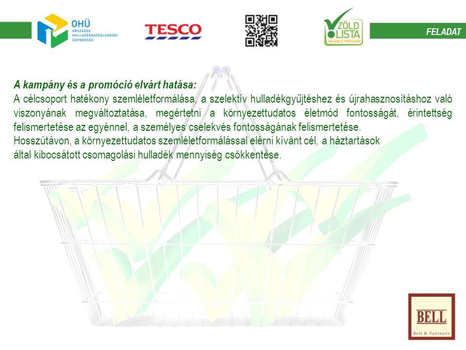 A kampány és a promóció elvárt hatása: A célcsoport hatékony szemléletformálása, a szelektív hulladékgyűjtéshez és újrahasznosításhoz való viszonyának megváltoztatása, megértetni a környezettudatos életmód fontosságát, érintettség felismertetése az egyénnel, a személyes cselekvés fontosságának felismertetése.