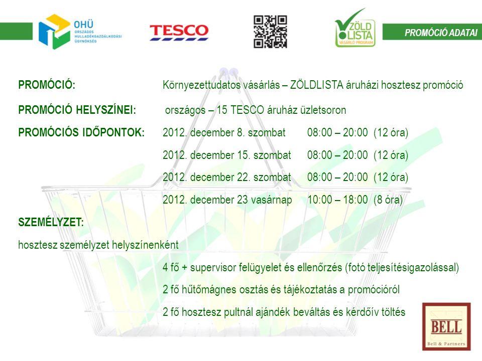 PROMÓCIÓ: Környezettudatos vásárlás – ZÖLDLISTA áruházi hosztesz promóció PROMÓCIÓ HELYSZÍNEI: országos – 15 TESCO áruház üzletsoron PROMÓCIÓS IDŐPONTOK: 2012.