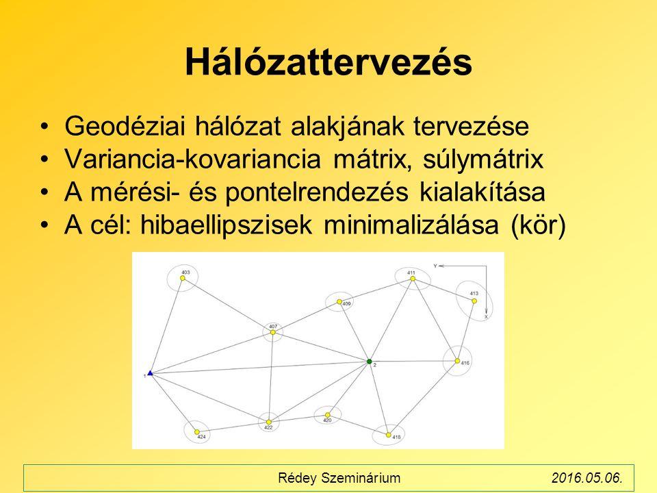 Hálózattervezés Geodéziai hálózat alakjának tervezése Variancia-kovariancia mátrix, súlymátrix A mérési- és pontelrendezés kialakítása A cél: hibaellipszisek minimalizálása (kör) Rédey Szeminárium2016.05.06.