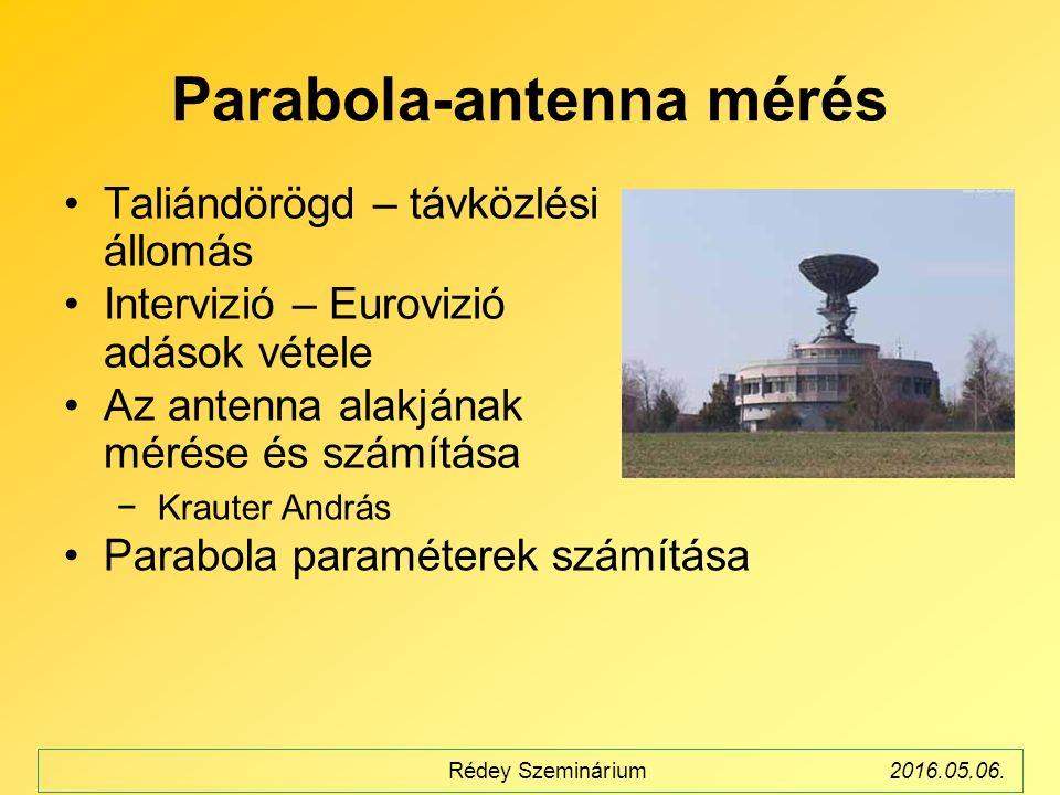 Parabola-antenna mérés Taliándörögd – távközlési állomás Intervizió – Eurovizió adások vétele Az antenna alakjának mérése és számítása Rédey Szeminárium2016.05.06.