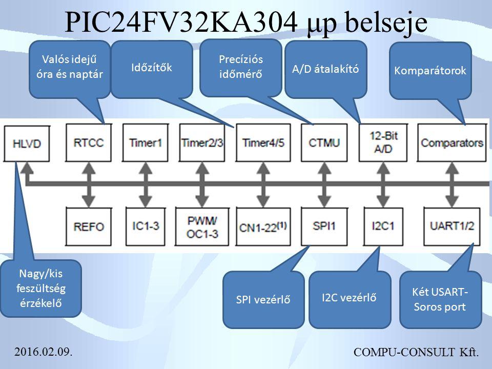 PIC24FV32KA304 μp belseje SPI vezérlő Két USART- Soros port Komparátorok A/D átalakító Valós idejű óra és naptár Időzítők Nagy/kis feszültség érzékelő I2C vezérlő Precíziós időmérő COMPU-CONSULT Kft.
