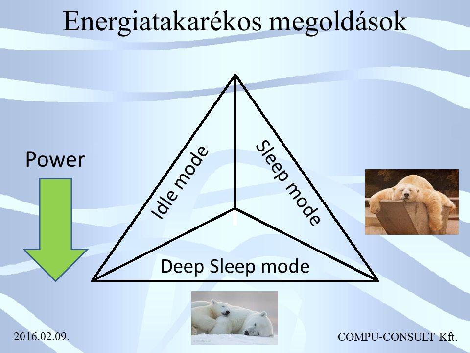 COMPU-CONSULT Ltd. Energiatakarékos megoldások Sleep mode Deep Sleep mode Idle mode Power COMPU-CONSULT Kft. 2016.02.09.