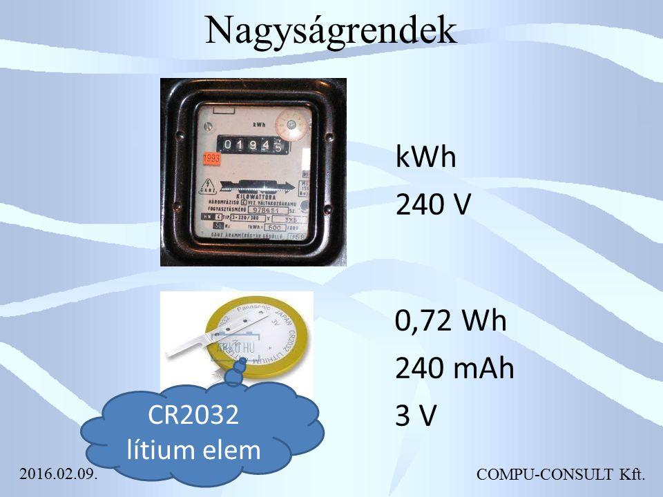 Nagyságrendek kWh 240 V CR2032 lítium elem 0,72 Wh 240 mAh 3 V COMPU-CONSULT Kft. 2016.02.09.