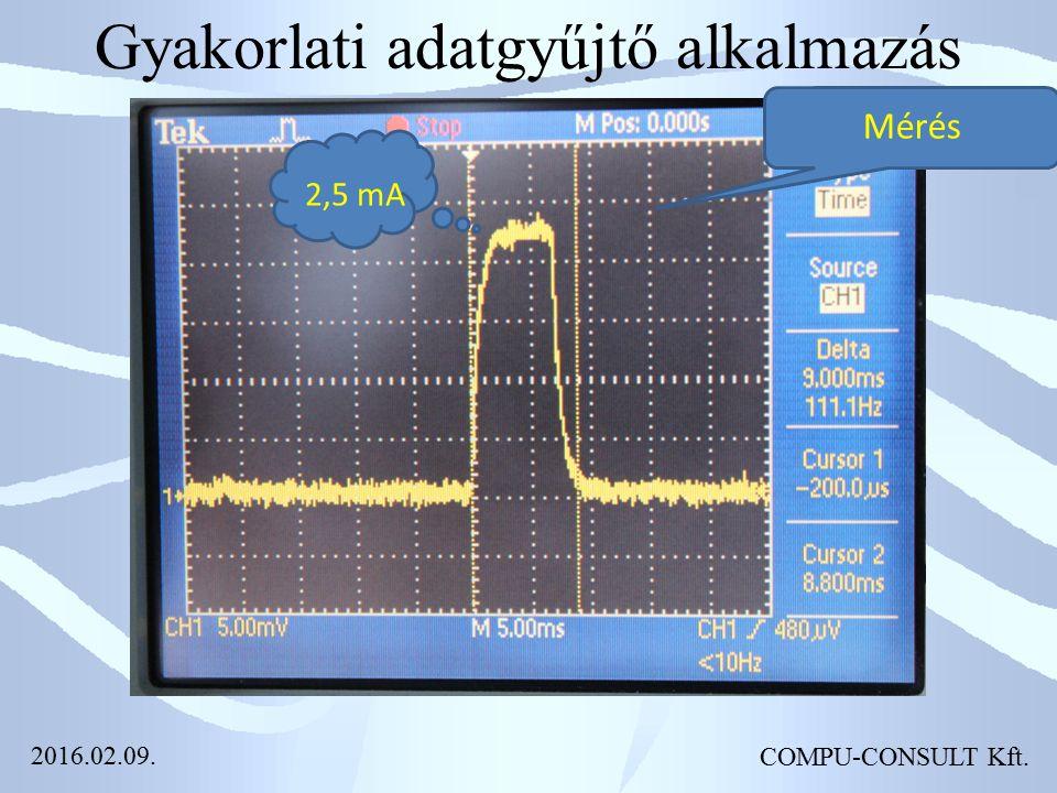 Gyakorlati adatgyűjtő alkalmazás COMPU-CONSULT Kft. 2,5 mA Mérés 2016.02.09.