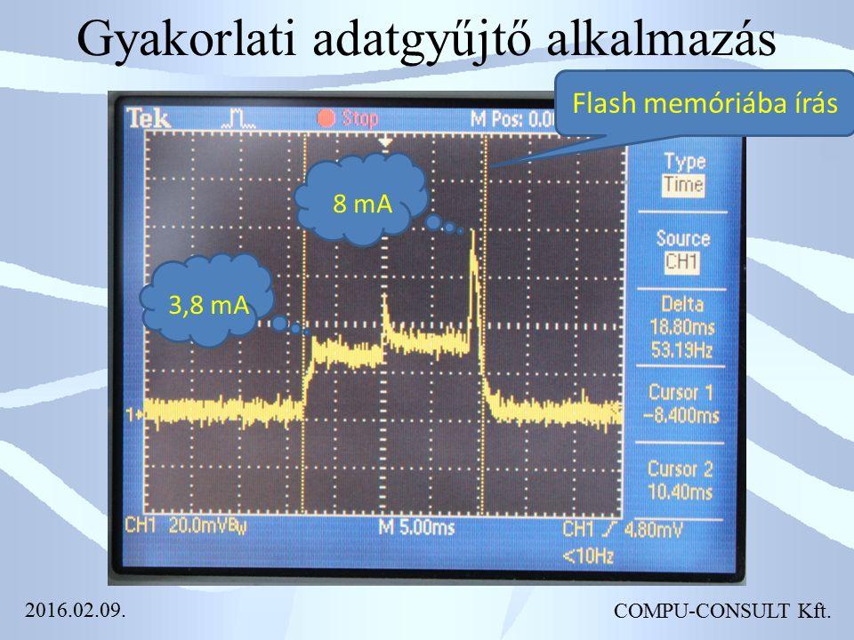 Gyakorlati adatgyűjtő alkalmazás COMPU-CONSULT Kft. 3,8 mA 8 mA Flash memóriába írás 2016.02.09.
