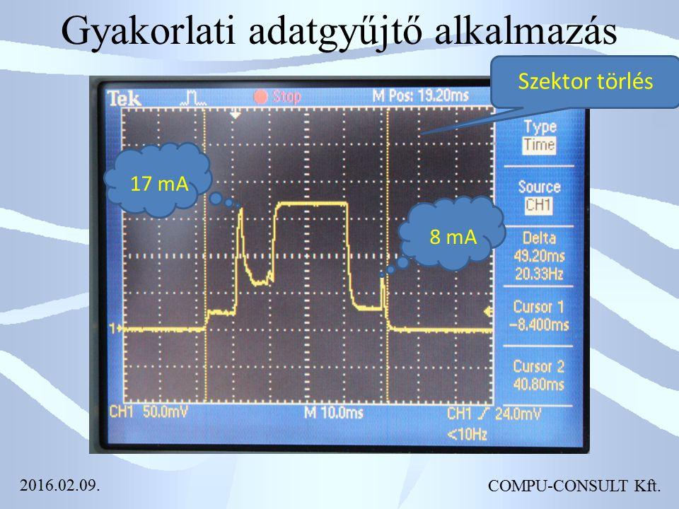 Gyakorlati adatgyűjtő alkalmazás COMPU-CONSULT Kft. 17 mA 8 mA Szektor törlés 2016.02.09.