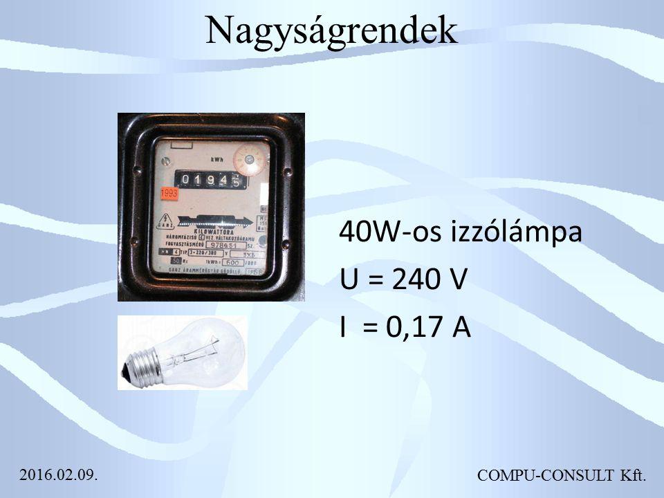 Nagyságrendek 40W-os izzólámpa U = 240 V I = 0,17 A COMPU-CONSULT Kft. 2016.02.09.