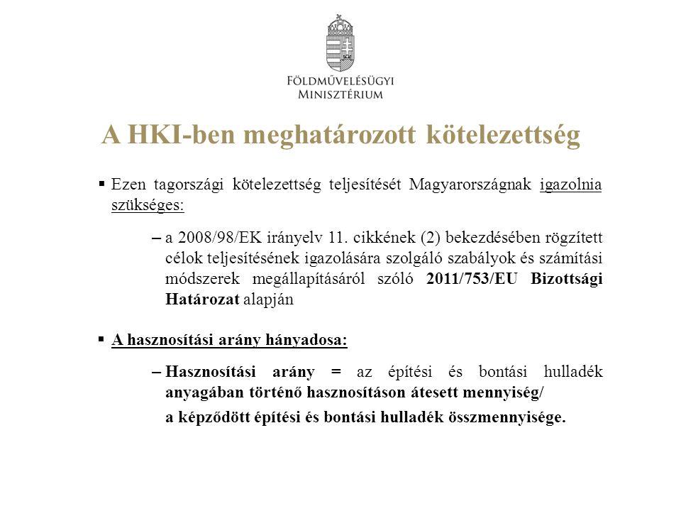 A HKI-ben meghatározott kötelezettség  Ezen tagországi kötelezettség teljesítését Magyarországnak igazolnia szükséges: – a 2008/98/EK irányelv 11.