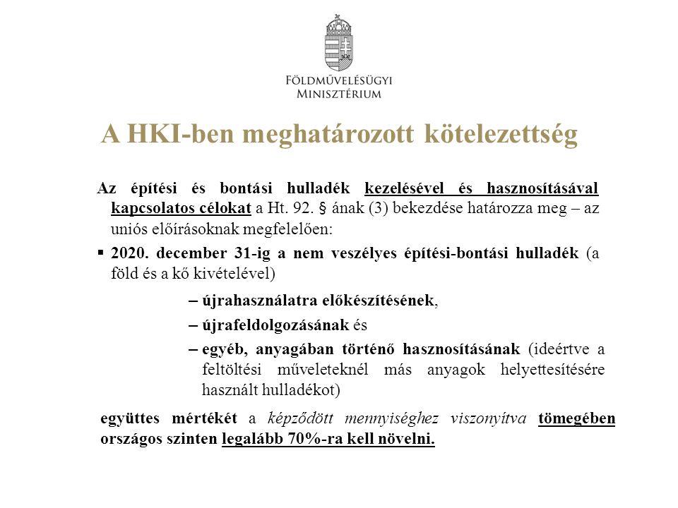 A HKI-ben meghatározott kötelezettség Az építési és bontási hulladék kezelésével és hasznosításával kapcsolatos célokat a Ht.