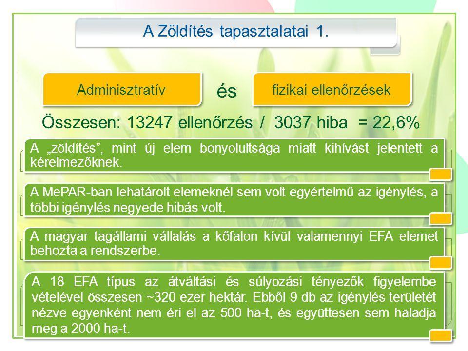 A Zöldítés tapasztalatai 1. A magyar tagállami vállalás a kőfalon kívül valamennyi EFA elemet behozta a rendszerbe. A 18 EFA típus az átváltási és súl