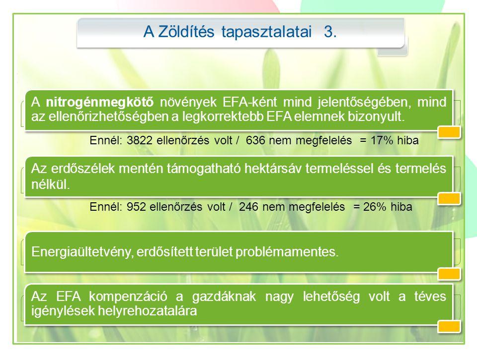 A Zöldítés tapasztalatai 3. Energiaültetvény, erdősített terület problémamentes. Az EFA kompenzáció a gazdáknak nagy lehetőség volt a téves igénylések