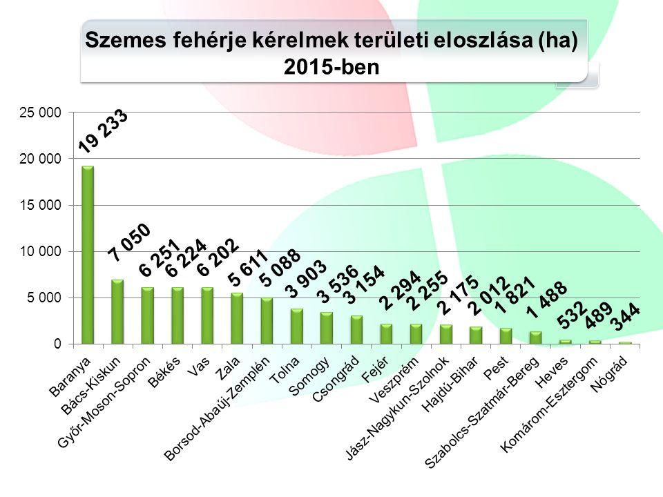 Szemes fehérje kérelmek területi eloszlása (ha) 2015-ben
