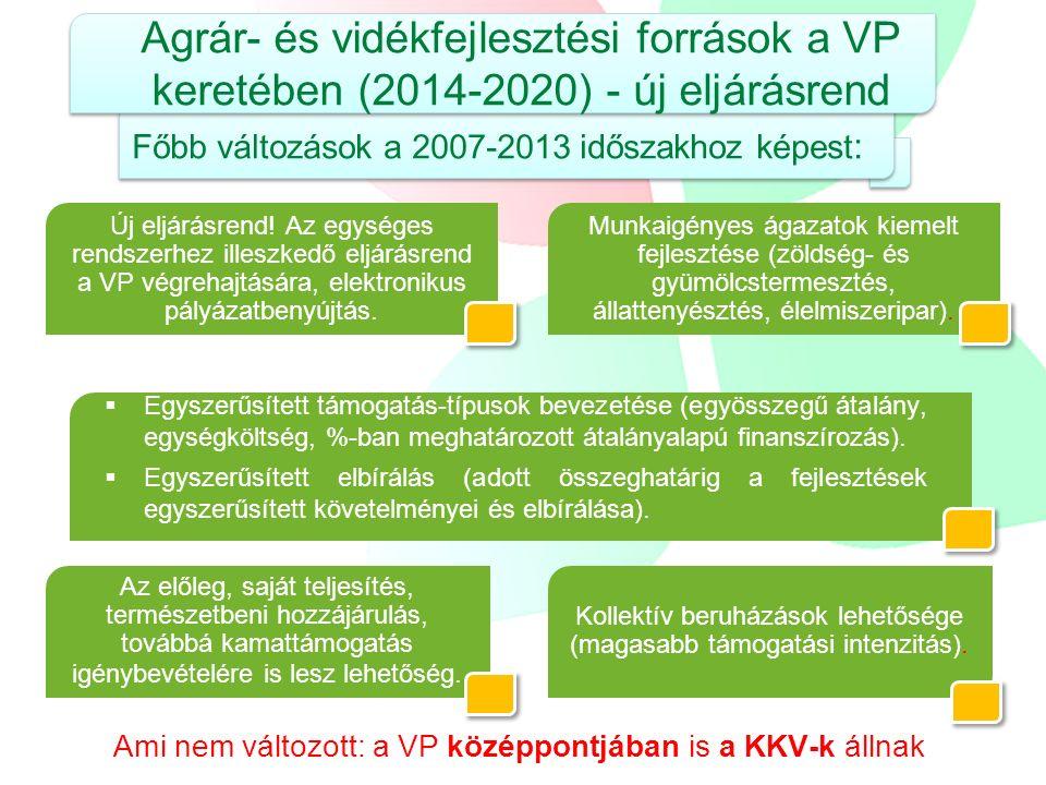 Agrár- és vidékfejlesztési források a VP keretében (2014-2020) - új eljárásrend Főbb változások a 2007-2013 időszakhoz képest : Új eljárásrend! Az egy