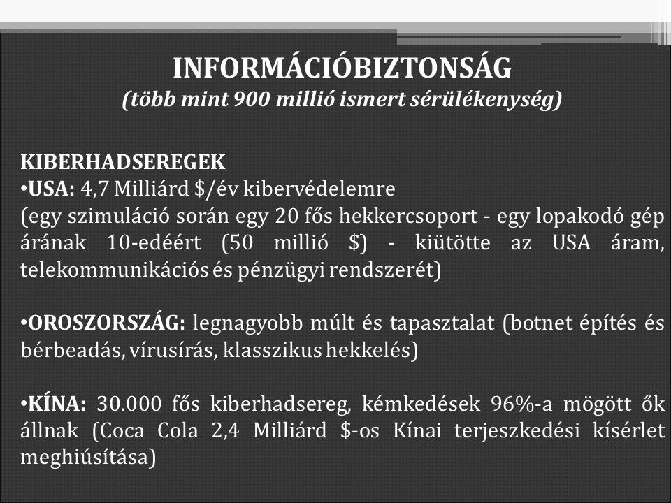 (több mint 900 millió ismert sérülékenység) KIBERHADSEREGEK USA: 4,7 Milliárd $/év kibervédelemre (egy szimuláció során egy 20 fős hekkercsoport - egy lopakodó gép árának 10-edéért (50 millió $) - kiütötte az USA áram, telekommunikációs és pénzügyi rendszerét) OROSZORSZÁG: legnagyobb múlt és tapasztalat (botnet építés és bérbeadás, vírusírás, klasszikus hekkelés) KÍNA: 30.000 fős kiberhadsereg, kémkedések 96%-a mögött ők állnak (Coca Cola 2,4 Milliárd $-os Kínai terjeszkedési kísérlet meghiúsítása)
