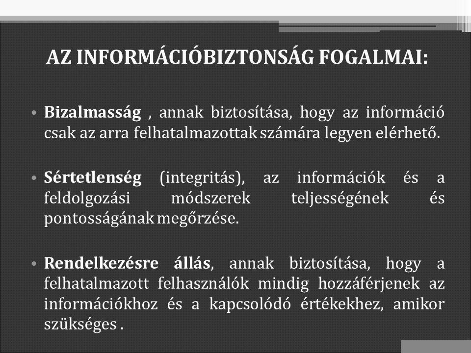 AZ INFORMÁCIÓBIZTONSÁG FOGALMAI: Bizalmasság, annak biztosítása, hogy az információ csak az arra felhatalmazottak számára legyen elérhető.
