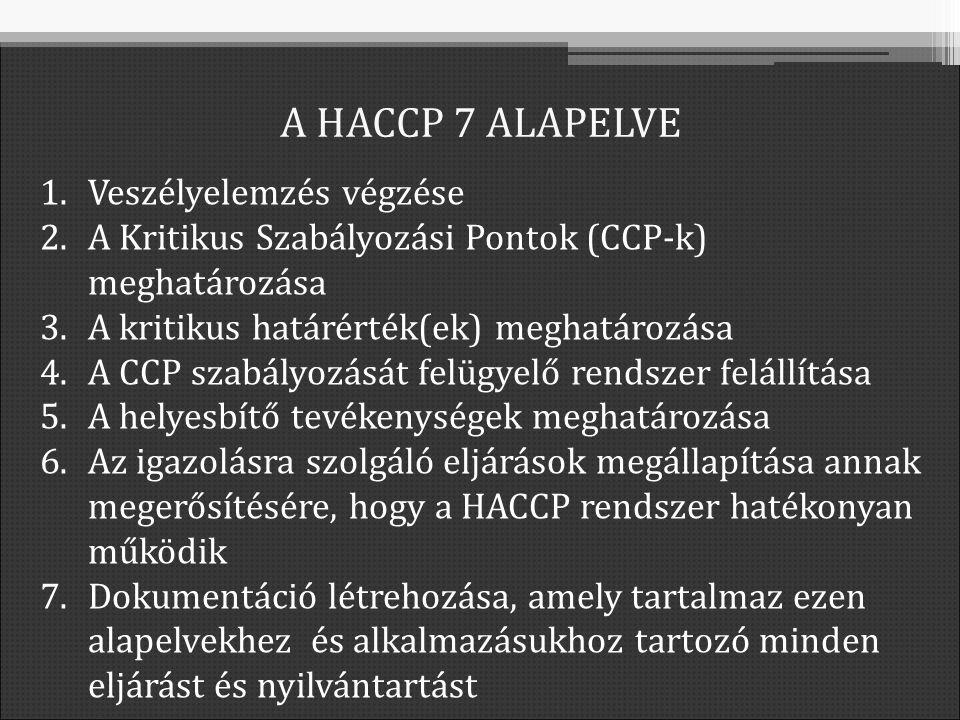 1.Veszélyelemzés végzése 2.A Kritikus Szabályozási Pontok (CCP-k) meghatározása 3.A kritikus határérték(ek) meghatározása 4.A CCP szabályozását felügyelő rendszer felállítása 5.A helyesbítő tevékenységek meghatározása 6.Az igazolásra szolgáló eljárások megállapítása annak megerősítésére, hogy a HACCP rendszer hatékonyan működik 7.Dokumentáció létrehozása, amely tartalmaz ezen alapelvekhez és alkalmazásukhoz tartozó minden eljárást és nyilvántartást A HACCP 7 ALAPELVE