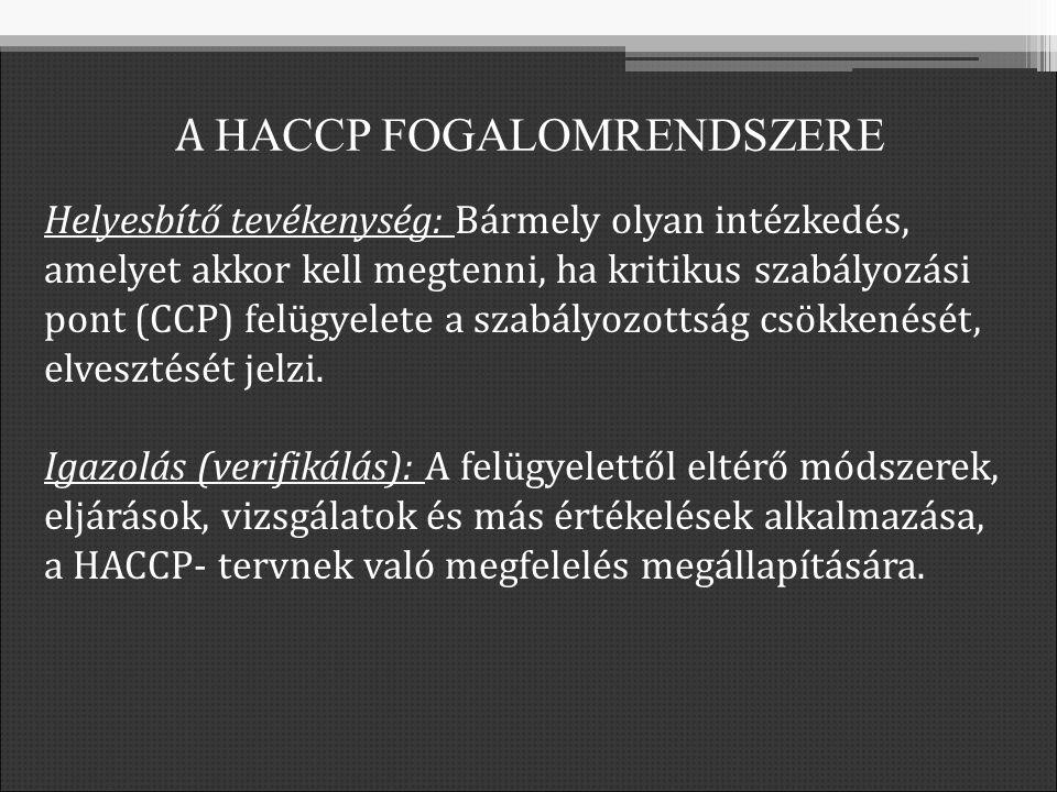 Helyesbítő tevékenység: Bármely olyan intézkedés, amelyet akkor kell megtenni, ha kritikus szabályozási pont (CCP) felügyelete a szabályozottság csökkenését, elvesztését jelzi.