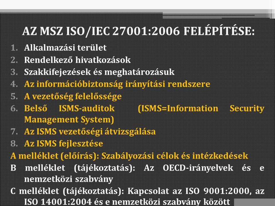 AZ MSZ ISO/IEC 27001:2006 FELÉPÍTÉSE: 1.Alkalmazási terület 2.Rendelkező hivatkozások 3.Szakkifejezések és meghatározásuk 4.Az információbiztonság irányítási rendszere 5.A vezetőség felelőssége 6.Belső ISMS-auditok (ISMS=Information Security Management System) 7.Az ISMS vezetőségi átvizsgálása 8.Az ISMS fejlesztése A melléklet (előírás): Szabályozási célok és intézkedések B melléklet (tájékoztatás): Az OECD-irányelvek és e nemzetközi szabvány C melléklet (tájékoztatás): Kapcsolat az ISO 9001:2000, az ISO 14001:2004 és e nemzetközi szabvány között