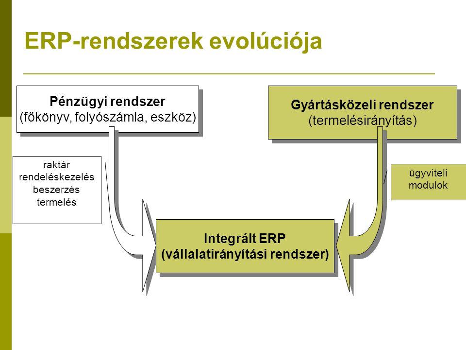 ERP-rendszerek evolúciója Gyártásközeli rendszer (termelésirányítás) Pénzügyi rendszer (főkönyv, folyószámla, eszköz) Integrált ERP (vállalatirányítás