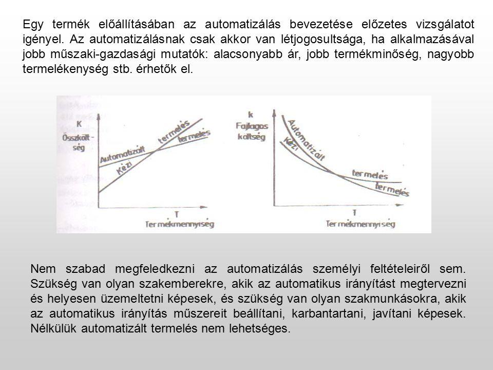 Egy termék előállításában az automatizálás bevezetése előzetes vizsgálatot igényel.