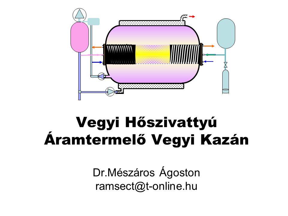 Vegyi Hőszivattyú Áramtermelő Vegyi Kazán Dr.Mészáros Ágoston ramsect@t-online.hu