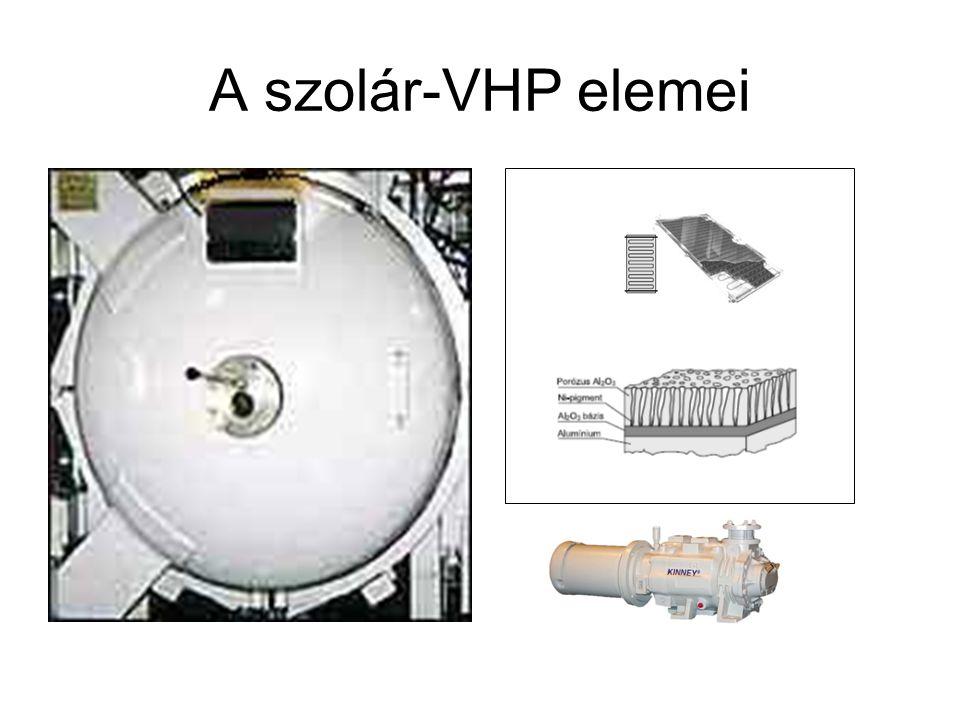 A szolár-VHP elemei