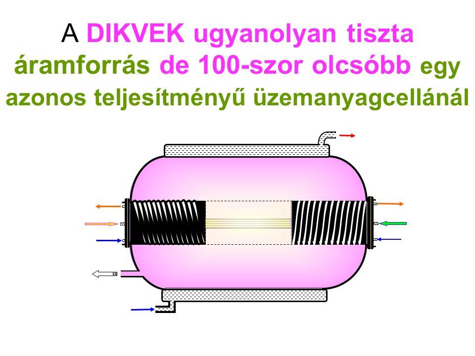 A DIKVEK ugyanolyan tiszta áramforrás de 100-szor olcsóbb egy azonos teljesítményű üzemanyagcellánál