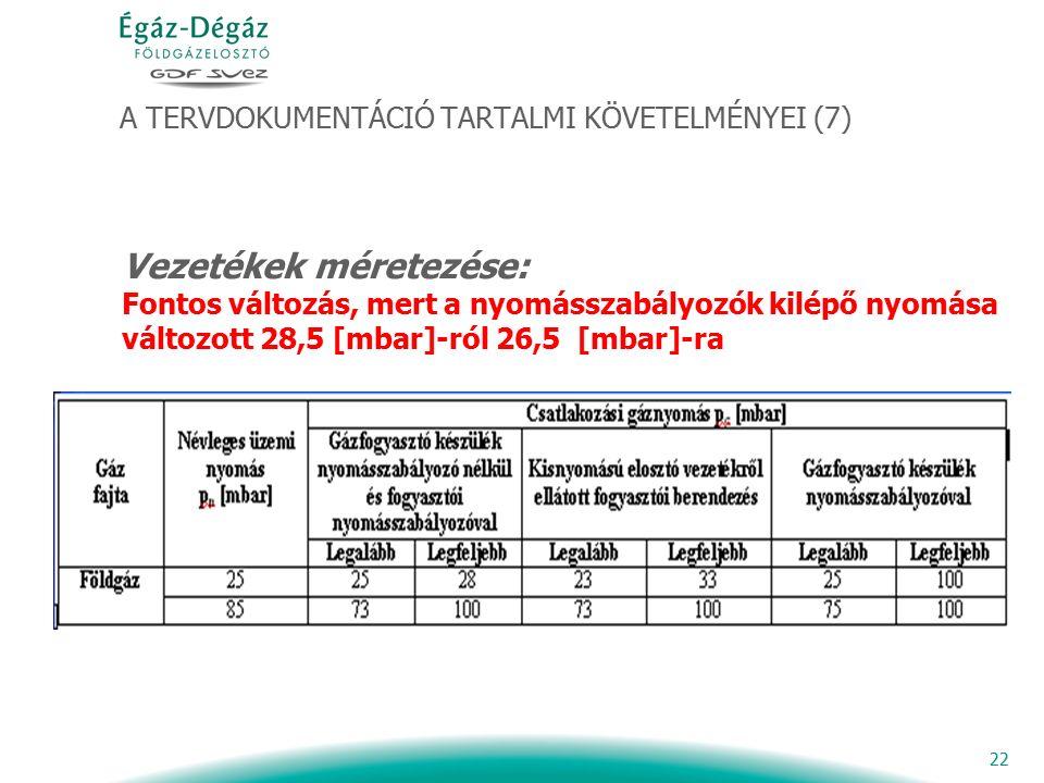 22 A TERVDOKUMENTÁCIÓ TARTALMI KÖVETELMÉNYEI (7) Vezetékek méretezése: Fontos változás, mert a nyomásszabályozók kilépő nyomása változott 28,5 [mbar]-