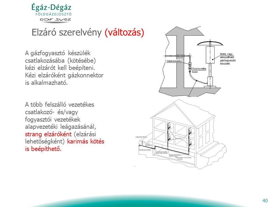 40 Elzáró szerelvény (változás) A gázfogyasztó készülék csatlakozásába (kötésébe) kézi elzárót kell beépíteni. Kézi elzáróként gázkonnektor is alkalma