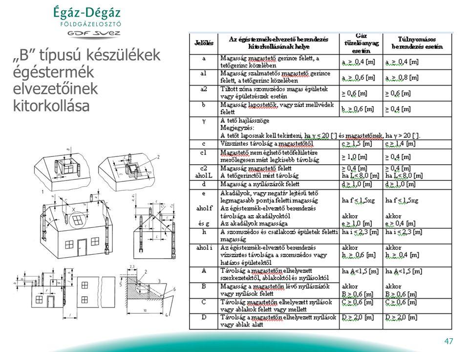 """47 """"B típusú készülékek égéstermék elvezetőinek kitorkollása"""