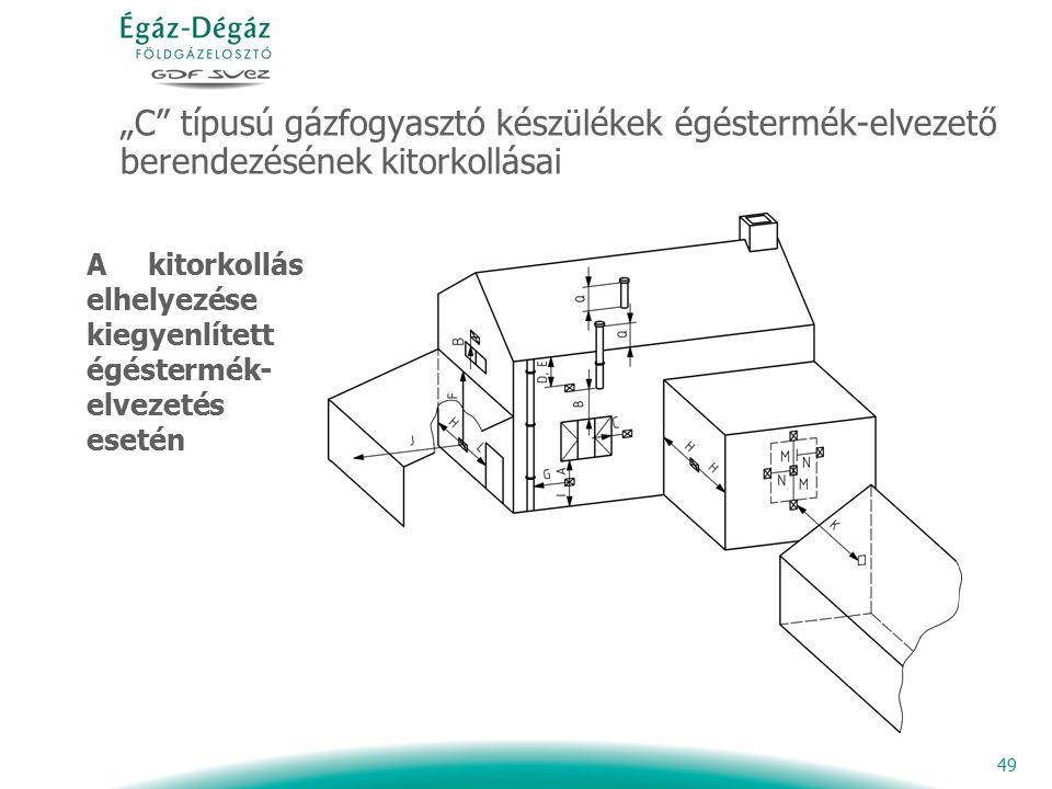 """49 """"C típusú gázfogyasztó készülékek égéstermék-elvezető berendezésének kitorkollásai A kitorkollás elhelyezése kiegyenlített égéstermék- elvezetés esetén"""