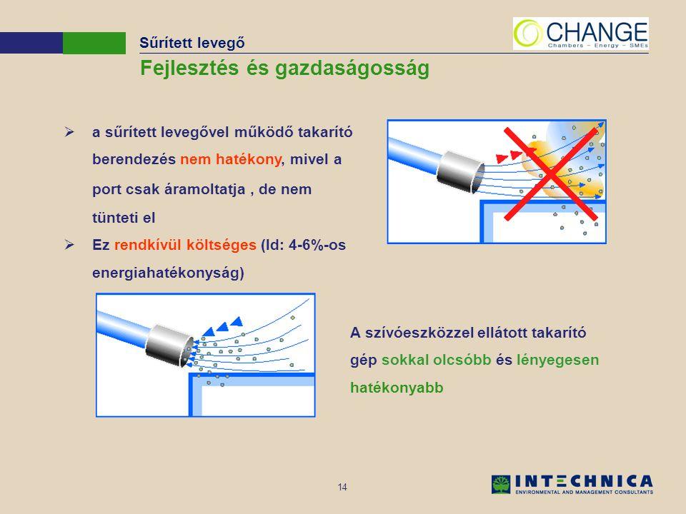 14 Fejlesztés és gazdaságosság  a sűrített levegővel működő takarító berendezés nem hatékony, mivel a port csak áramoltatja, de nem tünteti el  Ez r