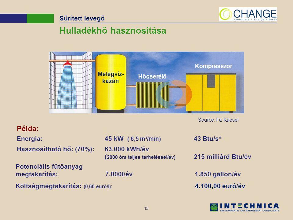 15 Hulladékhő hasznosítása Source: Fa Kaeser Melegvíz- kazán Hőcserélő Kompresszor Példa: Energia:45 kW ( 6,5 m³/min) 43 Btu/s* Költségmegtakarítás: (0,60 euró/l): 4.100,00 euró/év Hasznosítható hő: (70%):63.000 kWh/év ( 2000 óra teljes terheléssel/év) 215 milliárd Btu/év Potenciális fűtőanyag megtakarítás: 7.000l/év 1.850 gallon/év Sűrített levegő