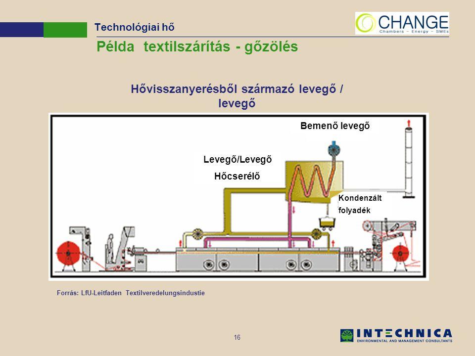 16 Hővisszanyerésből származó levegő / levegő Levegő/Levegő Hőcserélő Bemenő levegő Kondenzált folyadék Forrás: LfU-Leitfaden Textilveredelungsindustie Példa textilszárítás - gőzölés Technológiai hő