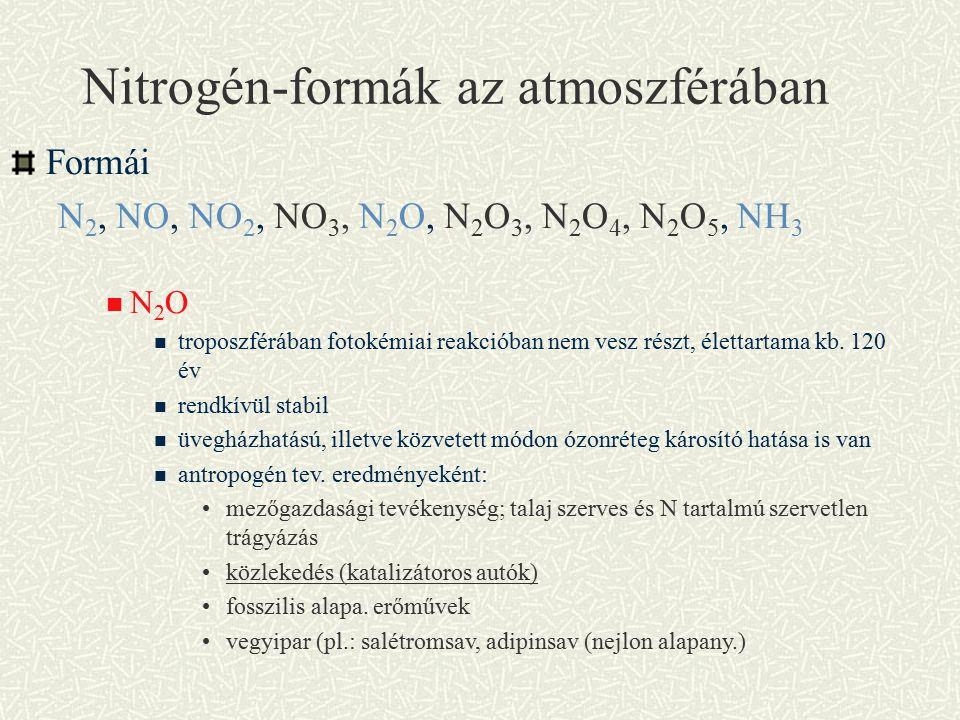 Nitrogén-formák az atmoszférában Formái N 2, NO, NO 2, NO 3, N 2 O, N 2 O 3, N 2 O 4, N 2 O 5, NH 3 N 2 O troposzférában fotokémiai reakcióban nem vesz részt, élettartama kb.