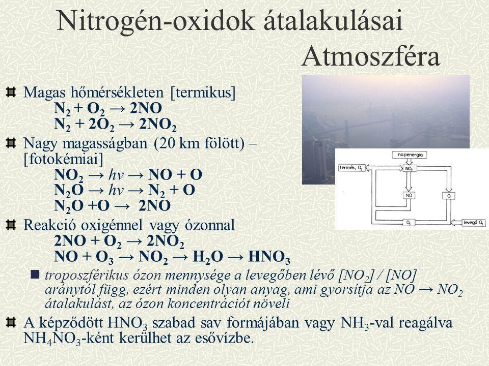 Magas hőmérsékleten [termikus] N 2 + O 2 → 2NO N 2 + 2O 2 → 2NO 2 Nagy magasságban (20 km fölött) – [fotokémiai] NO 2 → hv → NO + O N 2 O → hv → N 2 + O N 2 O +O → 2NO Reakció oxigénnel vagy ózonnal 2NO + O 2 → 2NO 2 NO + O 3 → NO 2 → H 2 O → HNO 3 troposzférikus ózon mennysége a levegőben lévő [NO 2 ] ⁄ [NO] aránytól függ, ezért minden olyan anyag, ami gyorsítja az NO → NO 2 átalakulást, az ózon koncentrációt növeli A képződött HNO 3 szabad sav formájában vagy NH 3 -val reagálva NH 4 NO 3 -ként kerülhet az esővízbe.