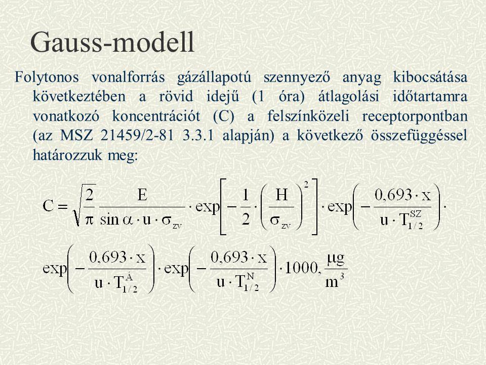 Gauss-modell Folytonos vonalforrás gázállapotú szennyező anyag kibocsátása következtében a rövid idejű (1 óra) átlagolási időtartamra vonatkozó koncentrációt (C) a felszínközeli receptorpontban (az MSZ 21459/2-81 3.3.1 alapján) a következő összefüggéssel határozzuk meg: