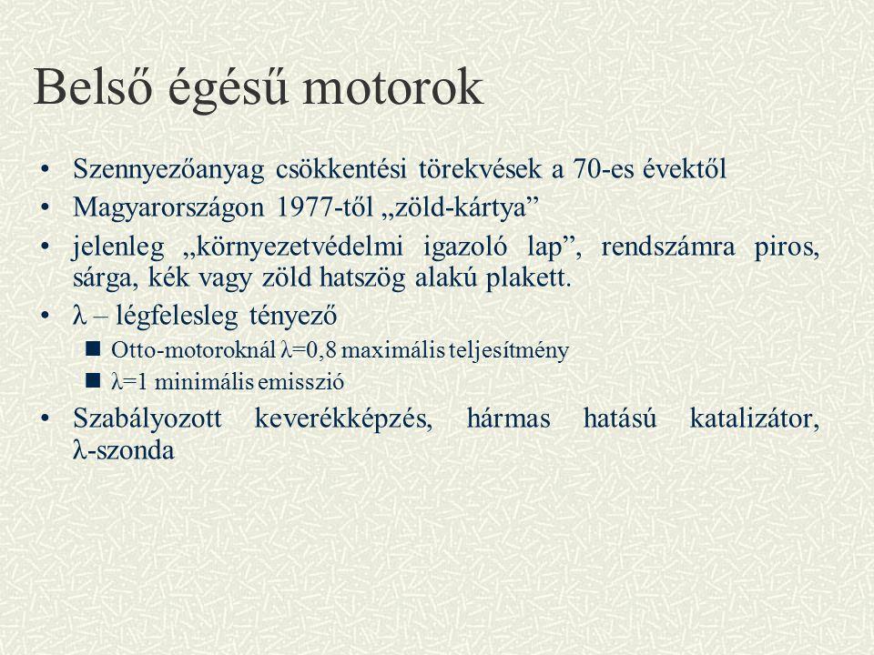 """Belső égésű motorok Szennyezőanyag csökkentési törekvések a 70-es évektől Magyarországon 1977-től """"zöld-kártya jelenleg """"környezetvédelmi igazoló lap , rendszámra piros, sárga, kék vagy zöld hatszög alakú plakett."""