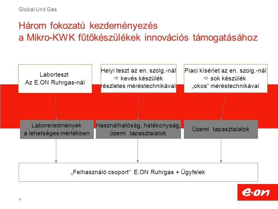 Global Unit Gas 14 Laborteszt Az E.ON Ruhrgas-nál Helyi teszt az en. szolg.-nál  kevés készülék részletes méréstechnikával Piaci kísérlet az en. szol