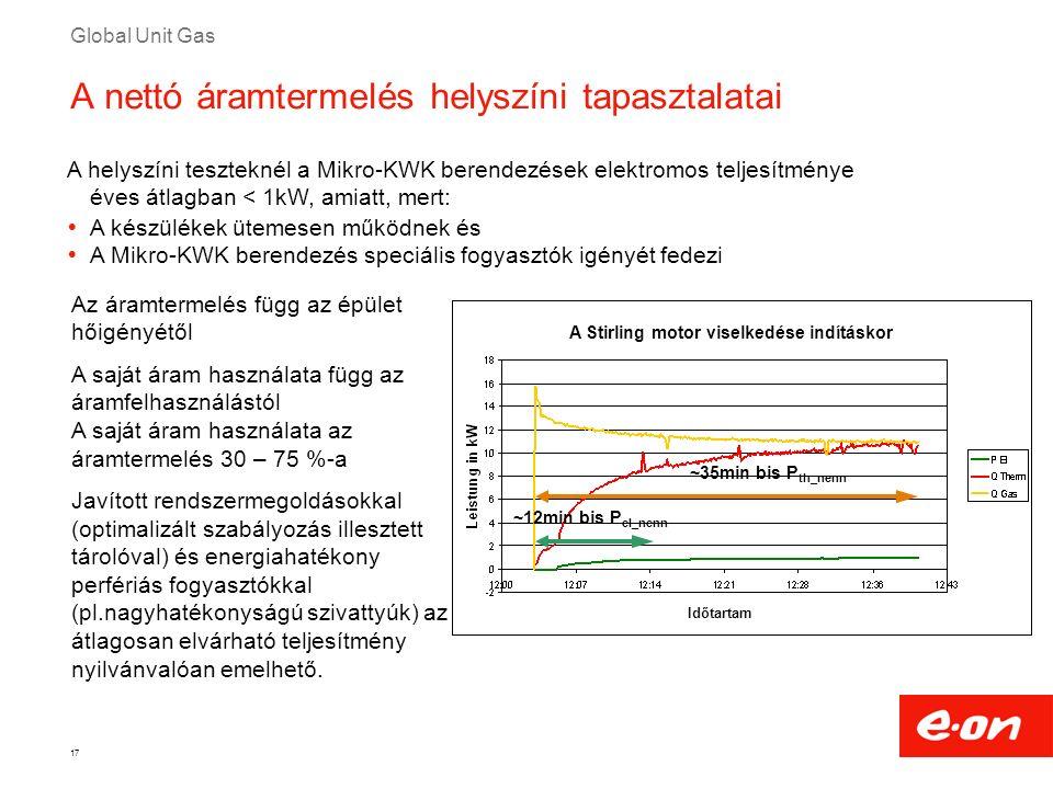 Global Unit Gas 17 A nettó áramtermelés helyszíni tapasztalatai ~35min bis P th_nenn ~12min bis P el_nenn A helyszíni teszteknél a Mikro-KWK berendezé