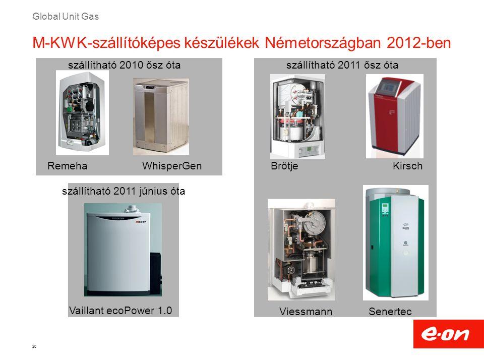 Global Unit Gas 20 M-KWK-szállítóképes készülékek Németországban 2012-ben Remeha WhisperGen szállítható 2010 ősz óta Vaillant ecoPower 1.0 szállítható