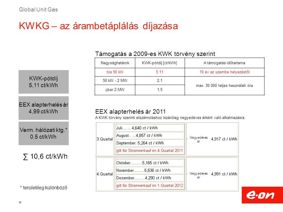 Global Unit Gas 25 KWKG – az árambetáplálás díjazása KWK-pótdíj 5,11 ct/kWh NagysághatárokKWK-pótdíj [ct/kWh]A támogatás időtartama bis 50 kW5,1110 év