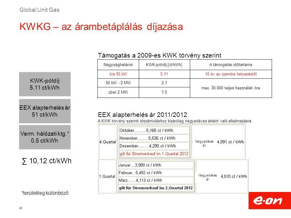 Global Unit Gas 26 KWKG – az árambetáplálás díjazása KWK-pótdíj 5,11 ct/kWh NagysághatárokKWK-pótdíj [ct/kWh]A támogatás időtartama bis 50 kW5,1110 év