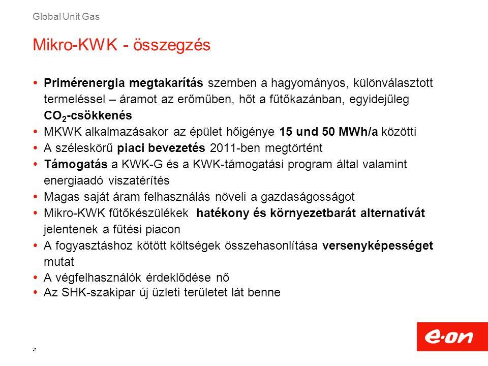 Global Unit Gas 31 Mikro-KWK - összegzés  Primérenergia megtakarítás szemben a hagyományos, különválasztott termeléssel – áramot az erőműben, hőt a f
