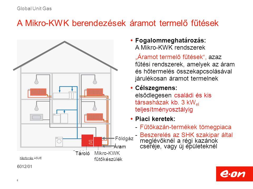 Global Unit Gas 17 A nettó áramtermelés helyszíni tapasztalatai ~35min bis P th_nenn ~12min bis P el_nenn A helyszíni teszteknél a Mikro-KWK berendezések elektromos teljesítménye éves átlagban < 1kW, amiatt, mert:  A készülékek ütemesen működnek és  A Mikro-KWK berendezés speciális fogyasztók igényét fedezi Az áramtermelés függ az épület hőigényétől A saját áram használata függ az áramfelhasználástól A saját áram használata az áramtermelés 30 – 75 %-a Javított rendszermegoldásokkal (optimalizált szabályozás illesztett tárolóval) és energiahatékony perfériás fogyasztókkal (pl.nagyhatékonyságú szivattyúk) az átlagosan elvárható teljesítmény nyilvánvalóan emelhető.