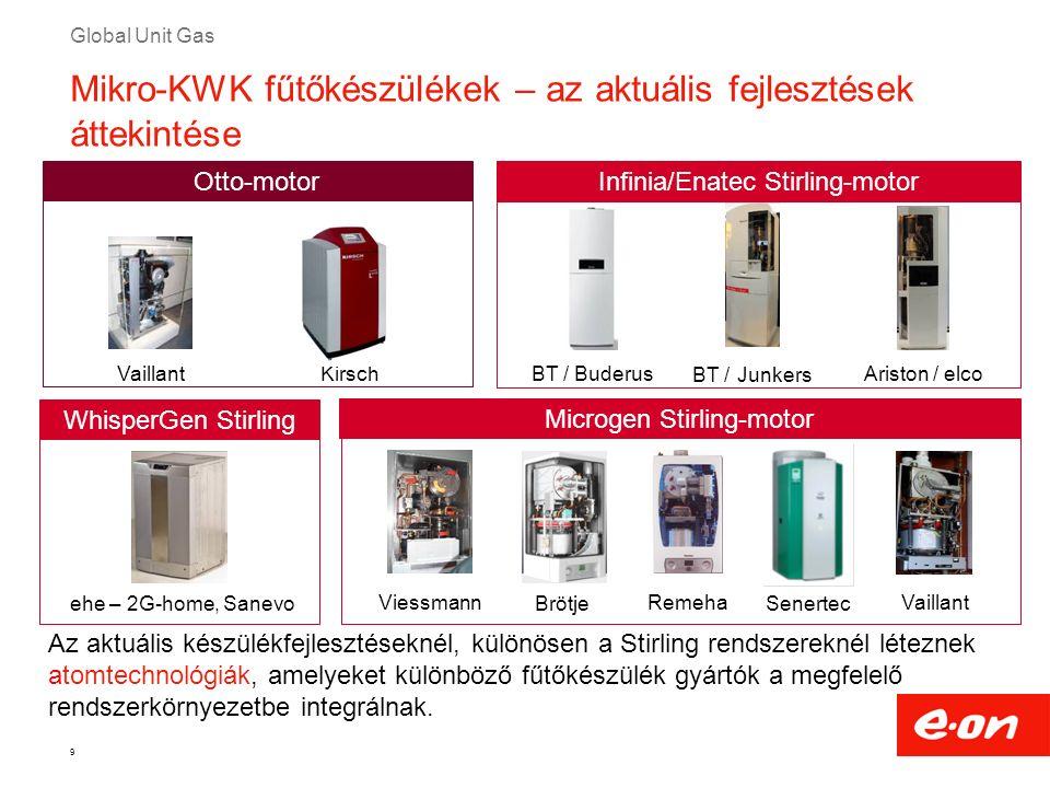 Global Unit Gas 20 M-KWK-szállítóképes készülékek Németországban 2012-ben Remeha WhisperGen szállítható 2010 ősz óta Vaillant ecoPower 1.0 szállítható 2011 június óta szállítható 2011 ősz óta Brötje Kirsch Viessmann Senertec