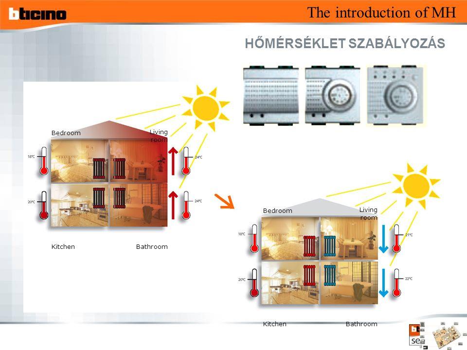 The introduction of MH HŐMÉRSÉKLET SZABÁLYOZÁS Bedroom Kitchen Living room Bathroom Bedroom Living room KitchenBathroom